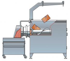 Волчок-мясорубка GEA MaxiGrind 400 S схема