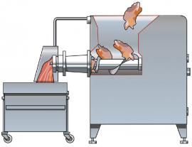 Волчок-мясорубка GEA UniGrind 200 схема